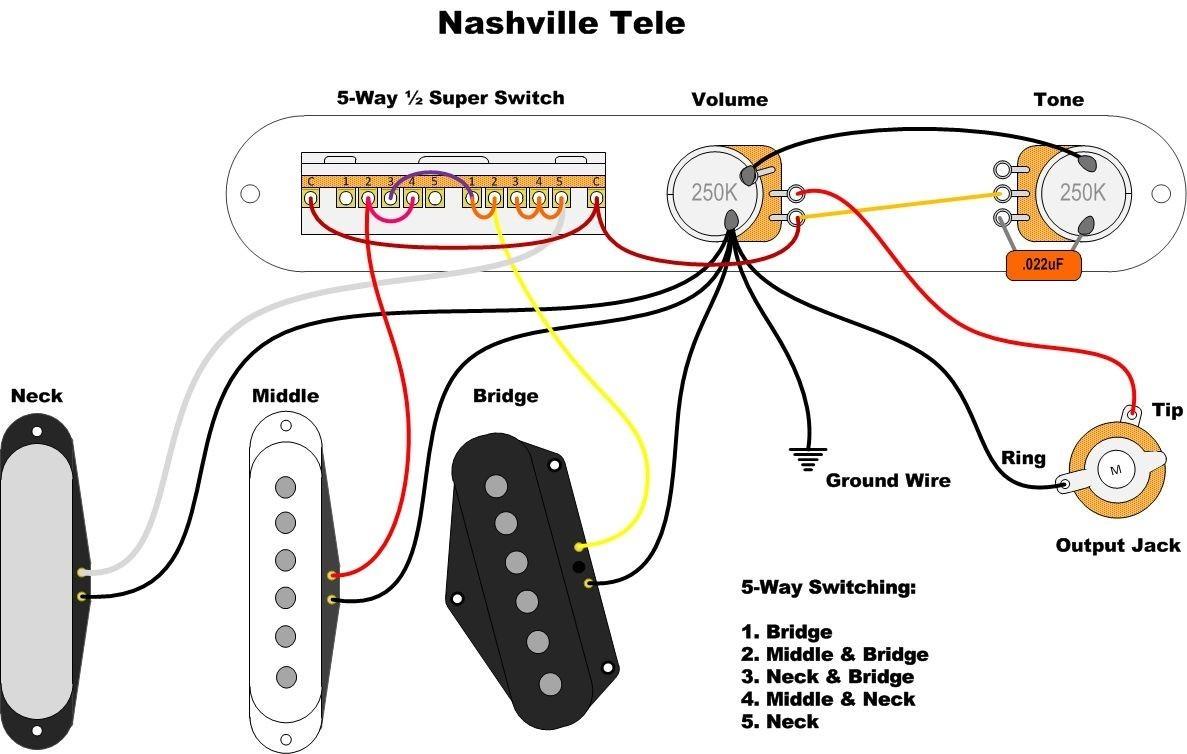 telecaster fender wire diagrams zl 4579  fender squier telecaster custom wiring diagram  fender squier telecaster custom wiring
