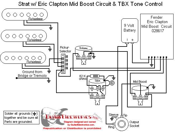 Clapton Strat Wiring Diagram 2010 Camry Fuse Box Tos30 Tukune Jeanjaures37 Fr