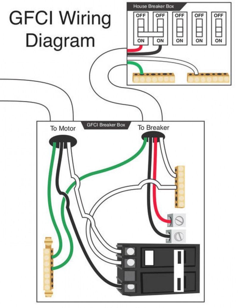 [SCHEMATICS_4JK]  RM_6653] 50 Gfci Breaker Wiring Diagram Furthermore Hot Tub 220 Wiring  Diagram Wiring Diagram | Hot Tub 220 Wiring Diagram |  | Cajos Wigeg Mohammedshrine Librar Wiring 101