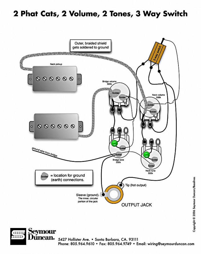 Seymour Duncan Hsh Wiring Diagram from static-resources.imageservice.cloud