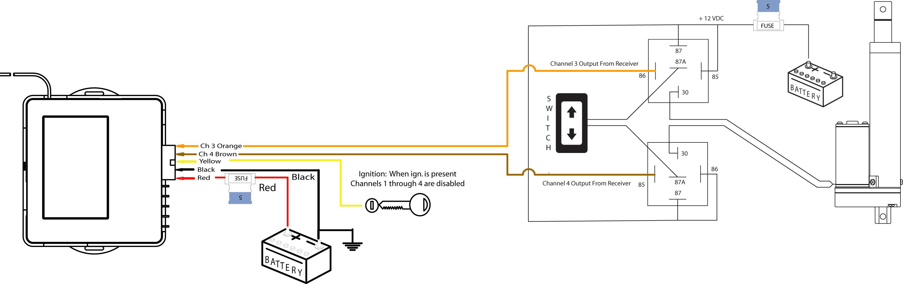 Astounding Noah Actuator Wiring Diagram Standard Electrical Wiring Diagram Wiring Cloud Picalendutblikvittorg