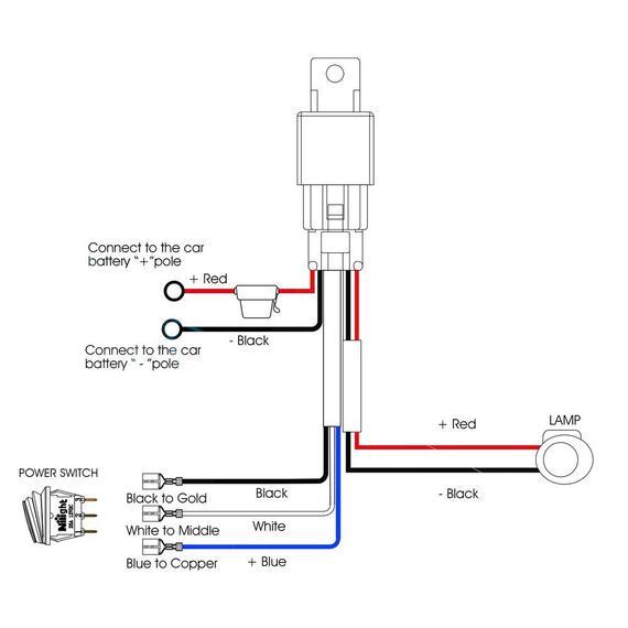 CD_7265] Led Light Bar Switch Wiring DiagramMepta Vesi Kapemie Mohammedshrine Librar Wiring 101