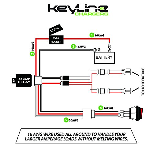 Fabulous Led Light Bar Wiring Harness Diagram Basic Electronics Wiring Diagram Wiring Cloud Biosomenaidewilluminateatxorg