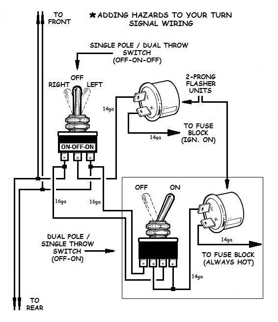 mn_2216] basic starting wiring diagram street rod basic street rod wiring diagram  ophag tomy ifica aryon pila props eumqu tivexi kumb denli ...