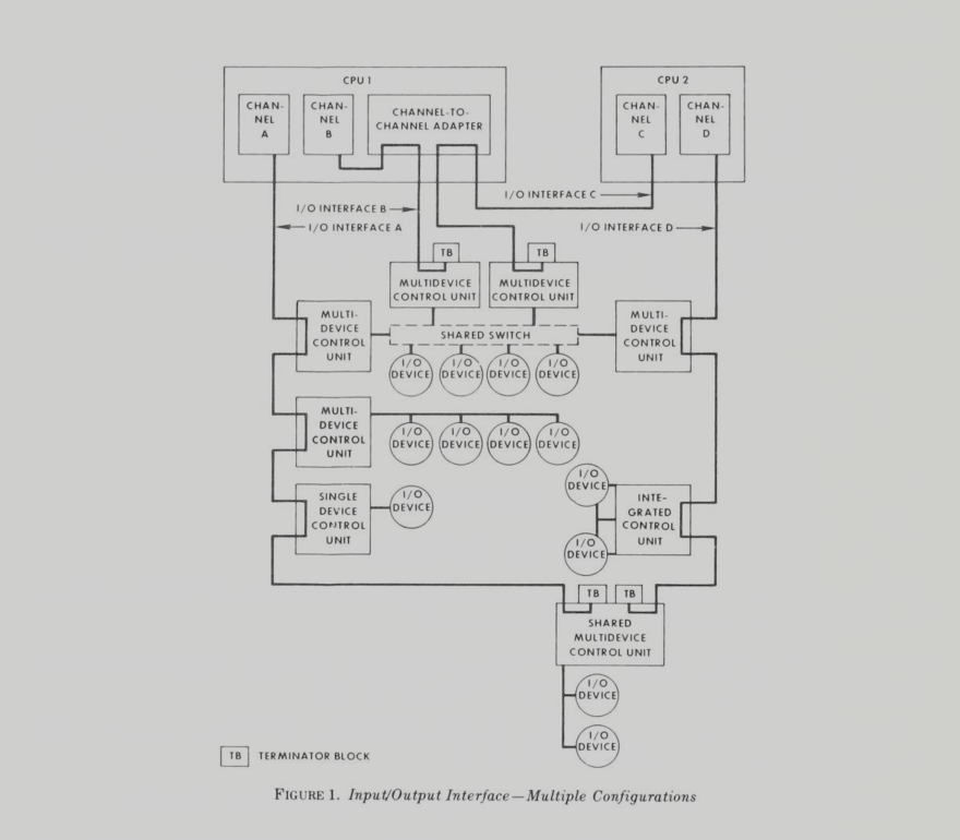 Superb Schematic Computer Definition Auto Electrical Wiring Diagram Wiring Cloud Dulfrecoveryedborg