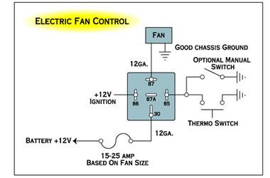 electric fan relay wiring diagram sv 7116  fan relay wiring diagram dual electric fan relay wiring  fan relay wiring diagram dual electric