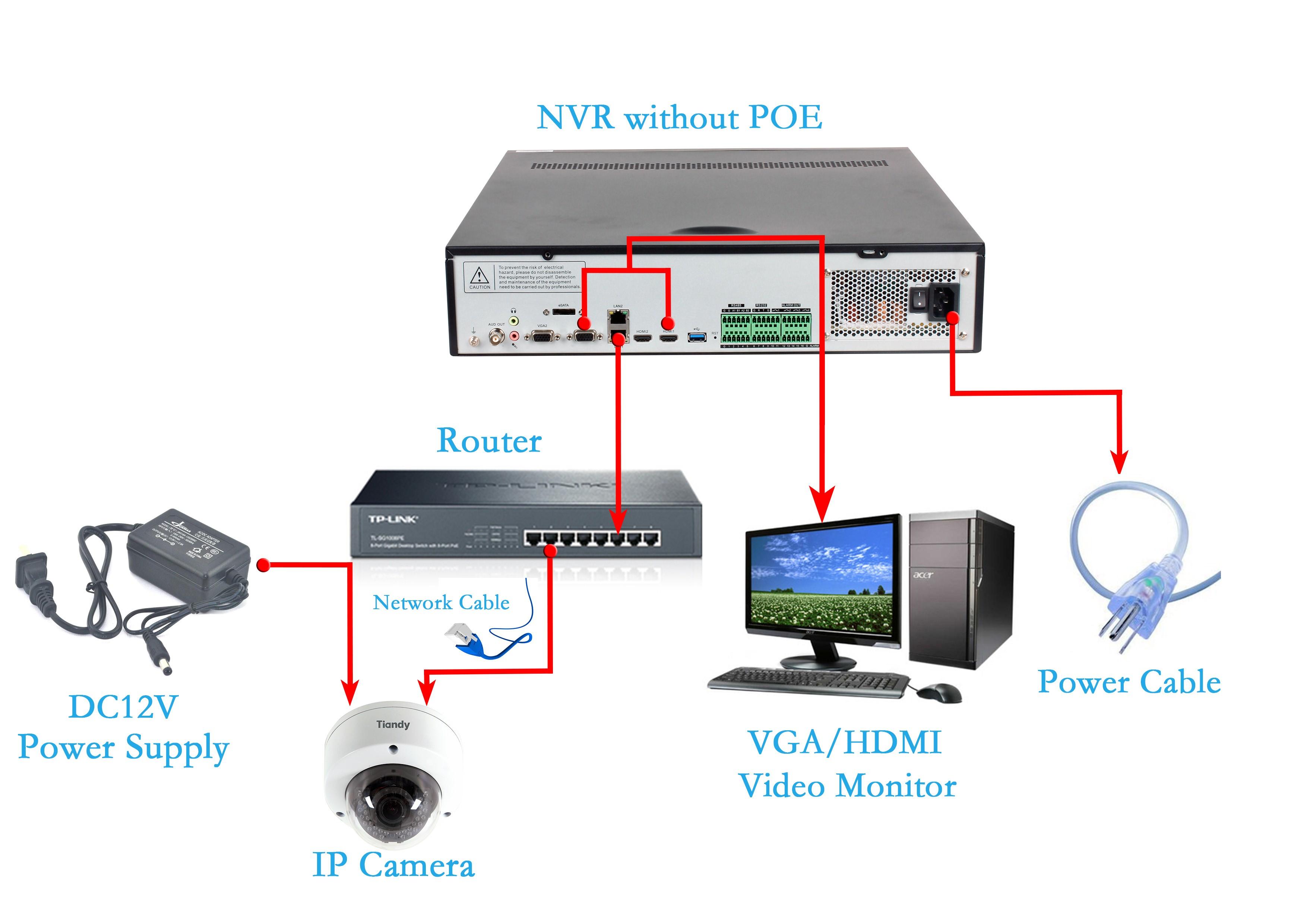 Fw 9292  Ptz Security Camera Wiring Diagram Download Diagram