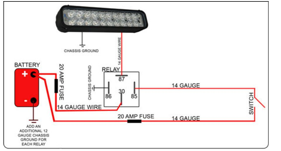 Strange Led Light Bar Relay Wire Up Polaris Rzr Forum Rzr Forums Net Wiring Cloud Uslyletkolfr09Org