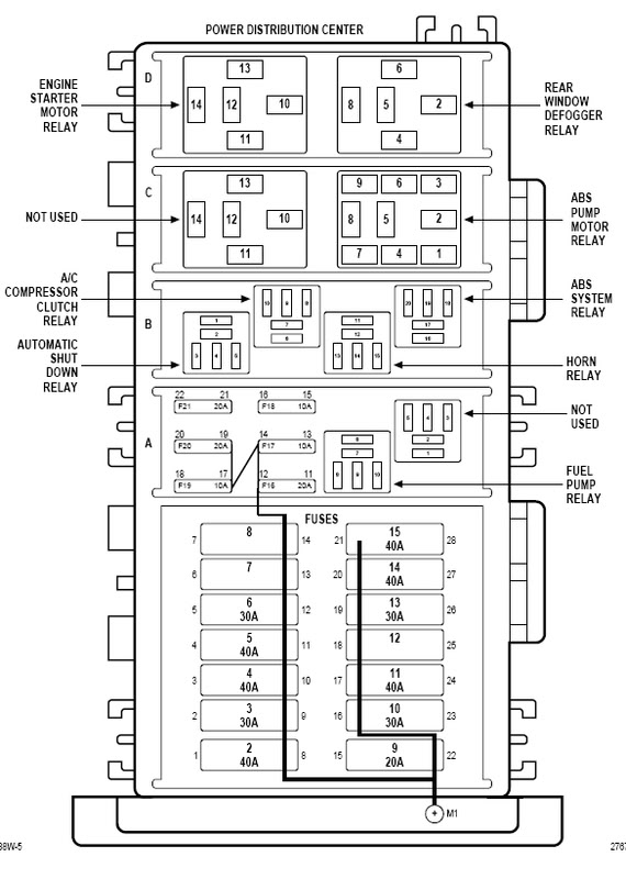 Tremendous Jeep Yj Fuse Box Cover Wiring Diagram Database Wiring Cloud Mousmenurrecoveryedborg