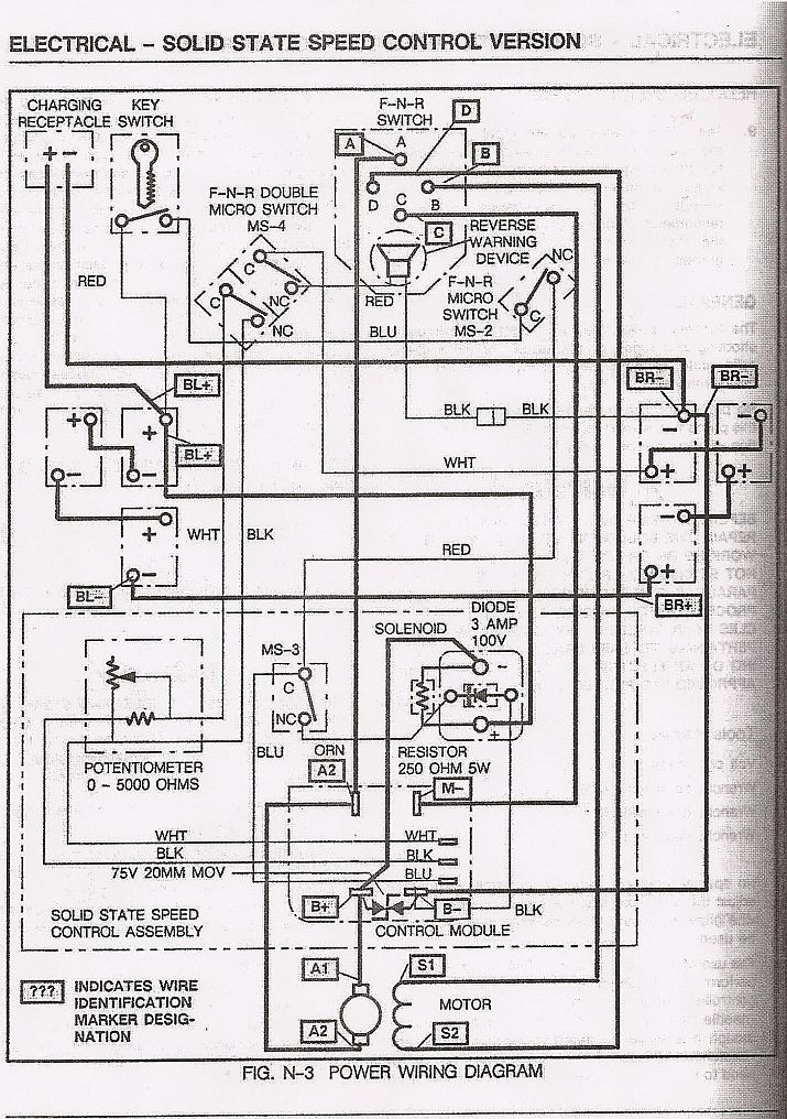 Super 1997 Ezgo Wiring Diagram Basic Electronics Wiring Diagram Wiring Cloud Ittabpendurdonanfuldomelitekicepsianuembamohammedshrineorg