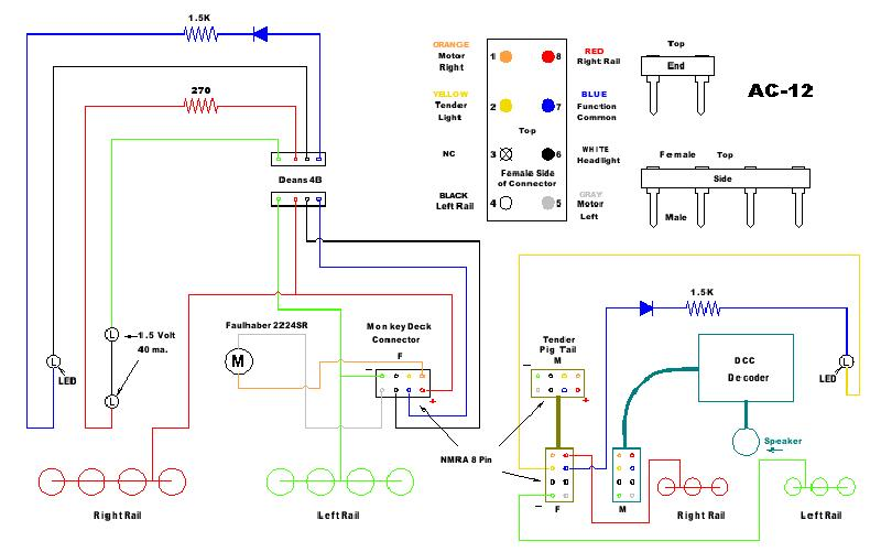 Fine Locomotive Wiring Harness Basic Electronics Wiring Diagram Wiring Cloud Picalendutblikvittorg