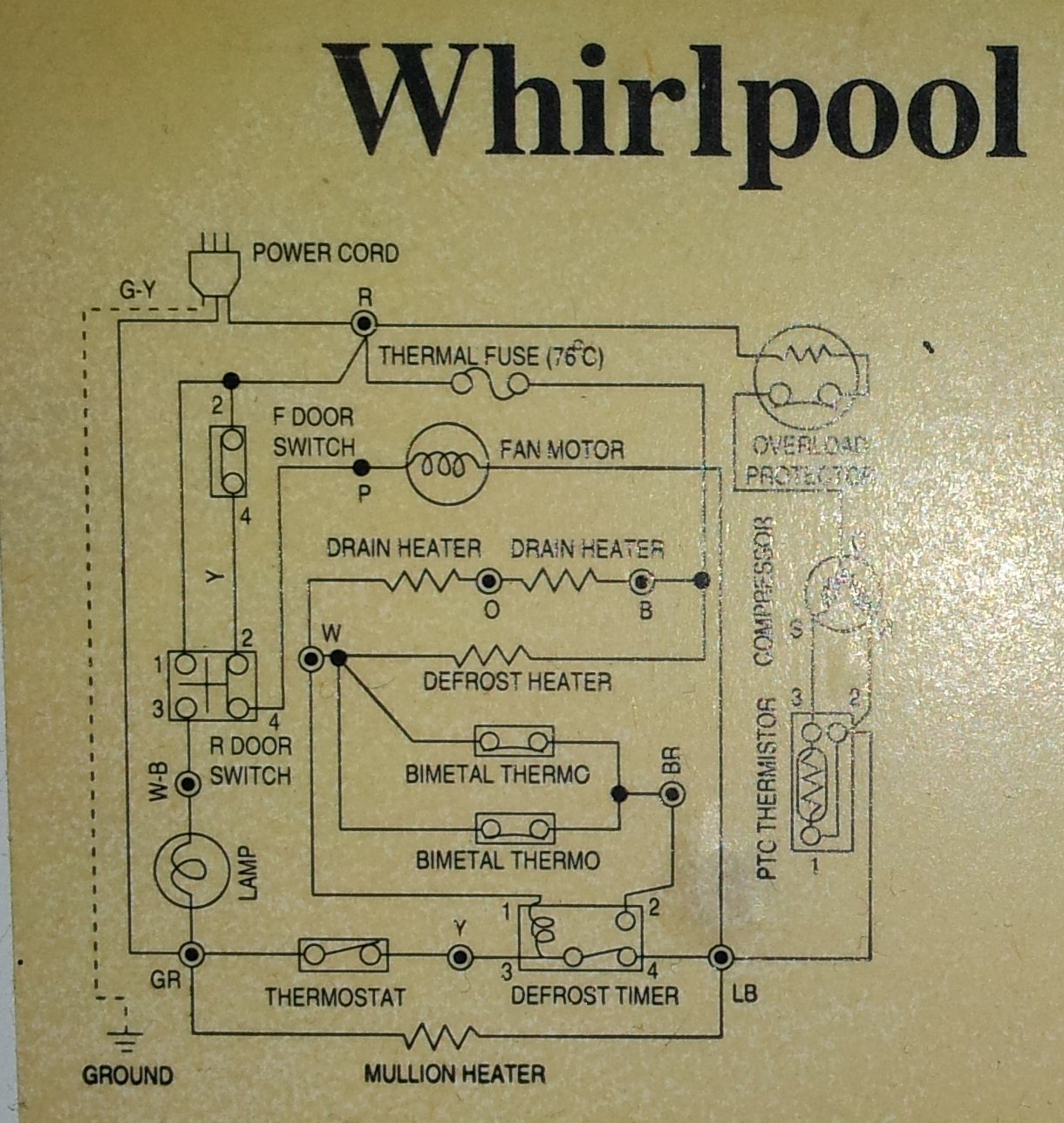 Cool Flying Makes Us Happy Fixing Whirlpool Refridgerator Wiring Cloud Domeilariaidewilluminateatxorg