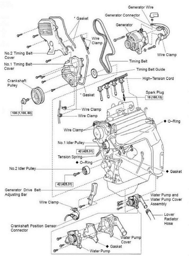 Fantastic 1997 Toyota Camry Wiring Diagram Basic Electronics Wiring Diagram Wiring Cloud Licukaidewilluminateatxorg