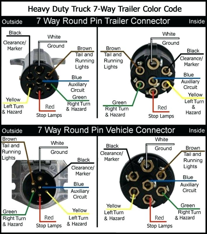 Hudson Brothers Trailer Wiring Diagram - Wiring Diagram For Hydraulic  Switches - vw-t5.1990-300zx.pistadelsole.itWiring Diagram Resource