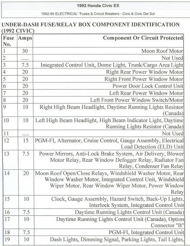 DE_0269] 94 Honda Civic Fuse Box Diagram In Addition 95 Honda Civic Fuse BoxPiot Dhjem Omit Ospor Greas Benkeme Mohammedshrine Librar Wiring 101