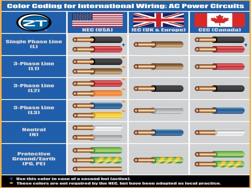 ac wiring color code 3 phase wiring color code xyz e1 wiring diagram  3 phase wiring color code xyz e1