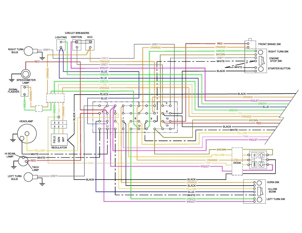 Diagram 1998 2001 Harley Wiring Diagram Full Version Hd Quality Wiring Diagram Diagramnetaz Apd Audax It