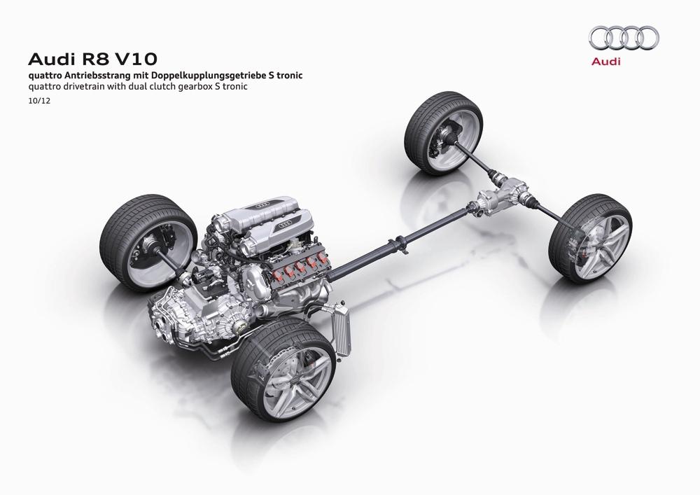 Audi R8 Spyder Engine Diagram - wiring diagram power-total -  power-total.hoteloctavia.it | Audi R8 Spyder Engine Diagram |  | hoteloctavia.it