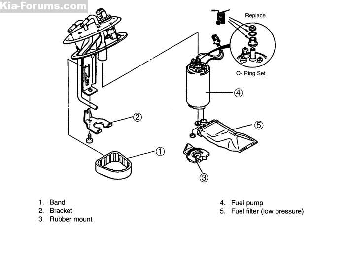 02 Kia Spectra Fuel Pump Wiring - 12v Strobe Light Wiring Diagram -  light-switch.yenpancane.jeanjaures37.fr   Spectra Fuel Pump Wiring Diagram      Wiring Diagram Resource