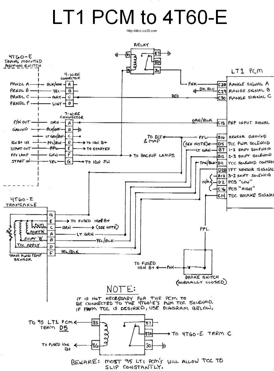Peachy Lt1 Wiring Diagram Blog Diagram Schema Wiring Cloud Dulfrecoveryedborg