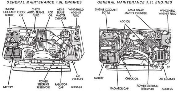 2005 Grand Cherokee Engine Diagram - Wiring Diagram Replace bounce-notice -  bounce-notice.miramontiseo.it | 2005 Grand Cherokee Engine Diagram |  | bounce-notice.miramontiseo.it