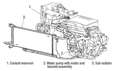 Remarkable Diagram Moreover Engine Cooling System Diagram On Hybrid Car Engine Wiring Cloud Onicaalyptbenolwigegmohammedshrineorg