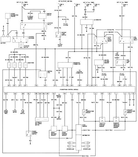 Vv 1660 1993 Yj Fuse Diagram Free Diagram