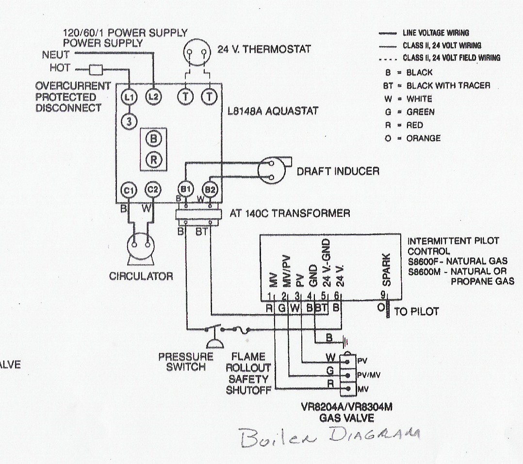MC_1493] Basic Oil Furnace With Thermostat Wiring Diagram Download DiagramCana Anth Over Jebrp Mohammedshrine Librar Wiring 101