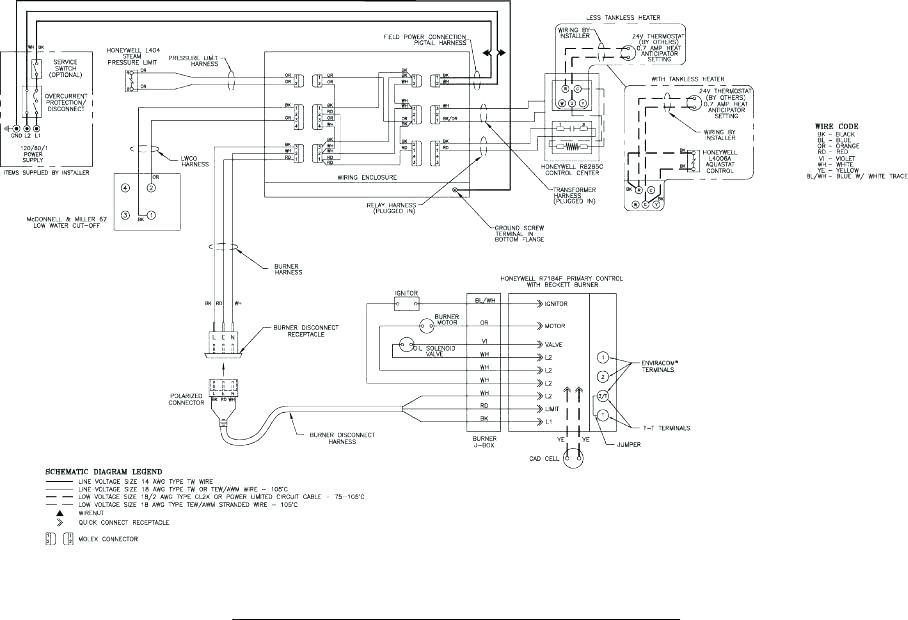 [ANLQ_8698]  BE_3586] Basic Wiring Diagram For Oil Burner Wiring Diagram | Beckett Pump Wiring Diagram |  | Waro Sputa Jebrp Faun Attr Benkeme Mohammedshrine Librar Wiring 101