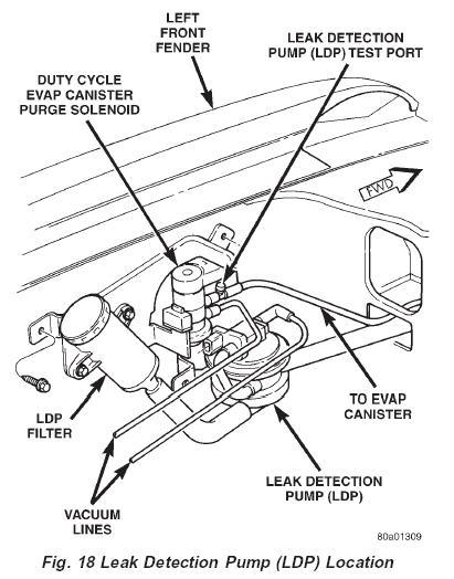 2002 Jeep Wrangler Evap Diagram Wiring Diagram United3 United3 Maceratadoc It