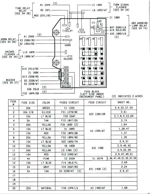 2006 Dodge Dakota Fuse Diagram 1997 Jeep Grand Cherokee Stereo Wiring Begeboy Wiring Diagram Source