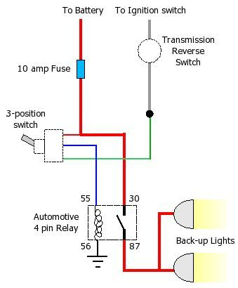 Jeep Cj7 Backup Light Wiring - wiring diagram solid-why -  solid-why.labottegadisilvia.it   Cj7 Backup Light Wiring      solid-why.labottegadisilvia.it