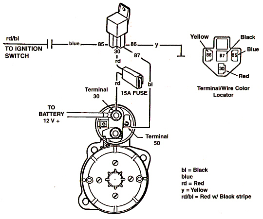 Ce 3244 Starter Solenoid Wiring Diagram With Attached