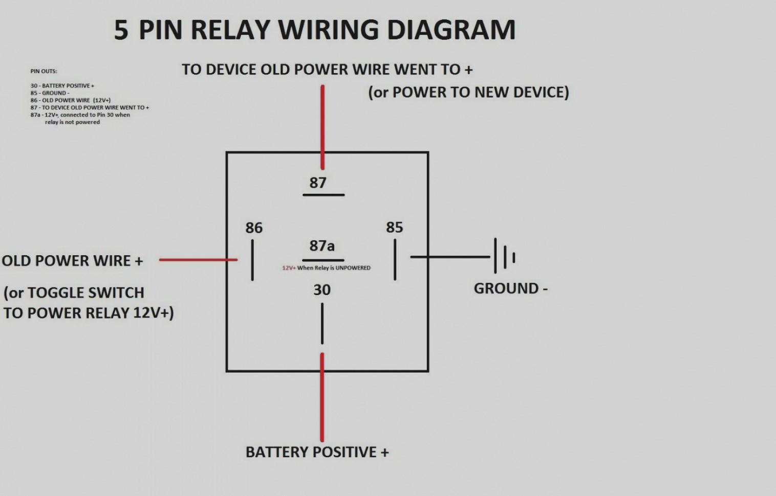 Diagram  5 Pin Relay Wiring Diagram Driving Lights U2014 Untpikapps Wiring Diagram Full Version