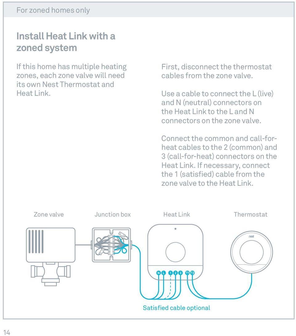 [DIAGRAM_1JK]  WA_8488] Nest Wiring Diagram Heatlink | Zone Valves Wiring Diagram For Nest |  | Inkl Cette Mohammedshrine Librar Wiring 101
