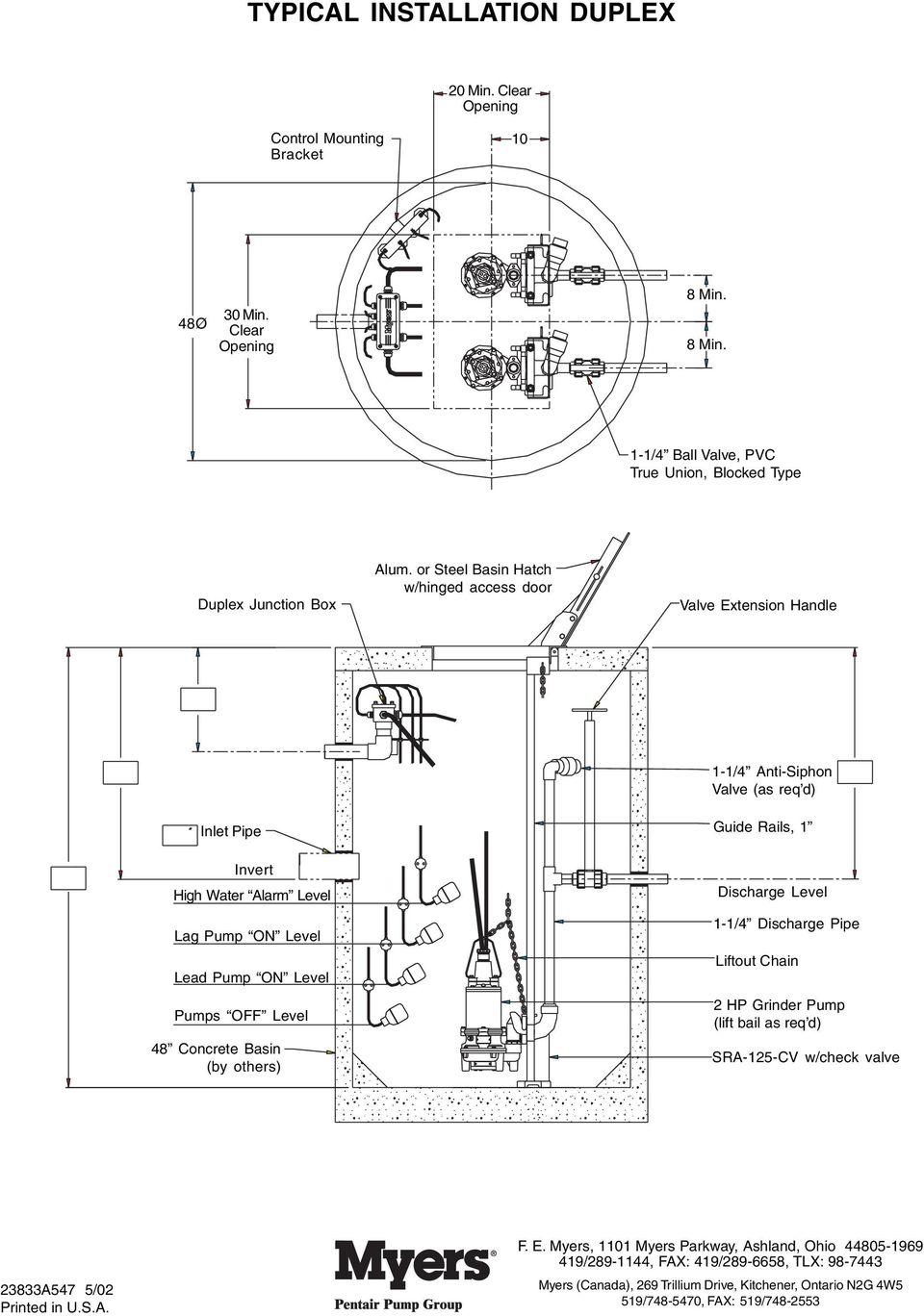 Grinder Pump Wiring Diagram - 2003 Jetta Fuse Box - fisher-wire .cukk.jeanjaures37.fr   Myers Grinder Pump Wiring Diagram      Wiring Diagram Resource