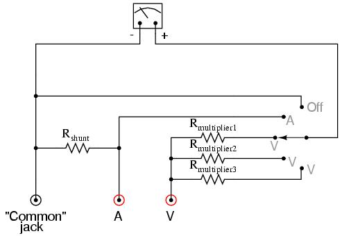 Brilliant Simple Ammeter Wiring Diagram Wiring Diagram Wiring Cloud Timewinrebemohammedshrineorg