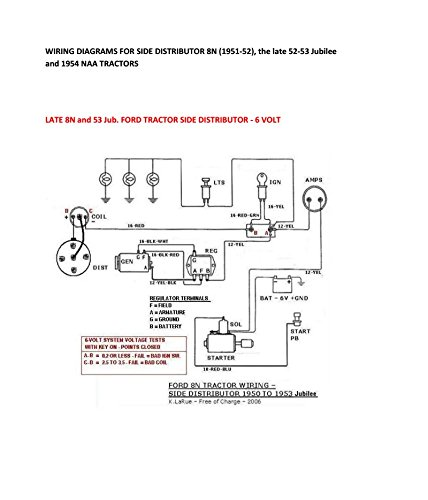 [DIAGRAM_38ZD]  1953 Ford Naa Tractor Wiring Diagram - Peterbilt 379 Light Wiring Diagram  for Wiring Diagram Schematics | 1954 Ford 8n Wiring Diagram |  | Wiring Diagram Schematics