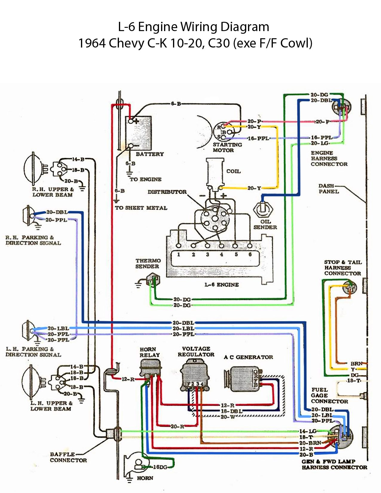 Magnificent Electric L 6 Engine Wiring Diagram 60S Chevy C10 Wiring Wiring Cloud Grayisramohammedshrineorg