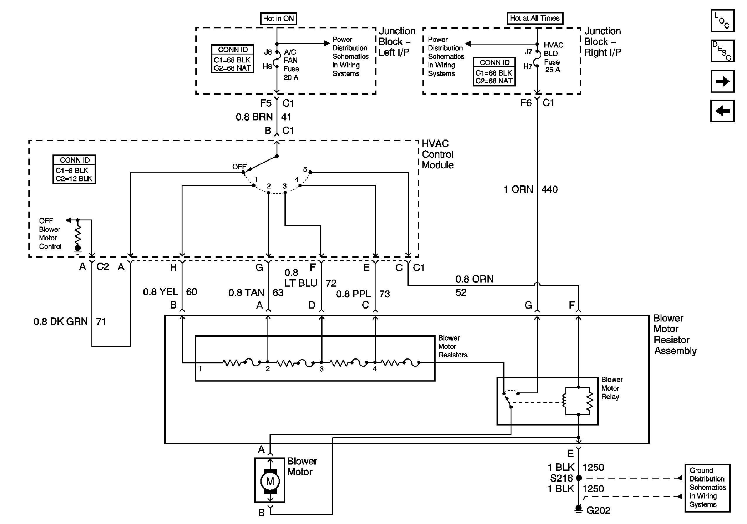 Miraculous Gm Blower Motor Wiring Diagram Wiring Diagram Database Wiring Cloud Faunaidewilluminateatxorg