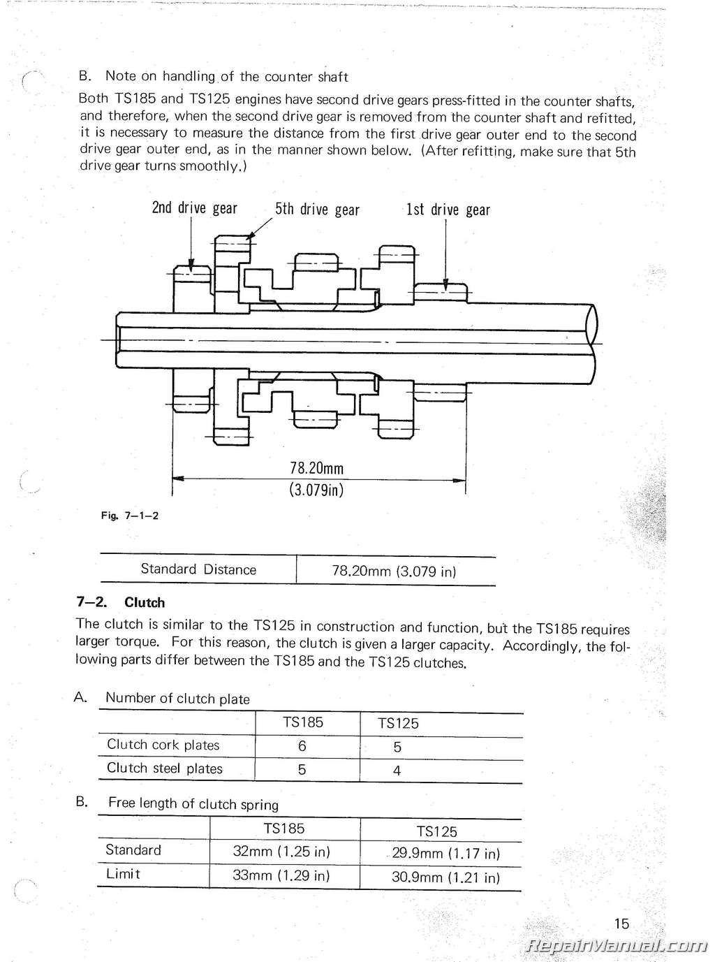 Astonishing 1971 1976 Suzuki Ts185 Sierra Supplemental Motorcycle Service Manual Wiring Cloud Licukaidewilluminateatxorg