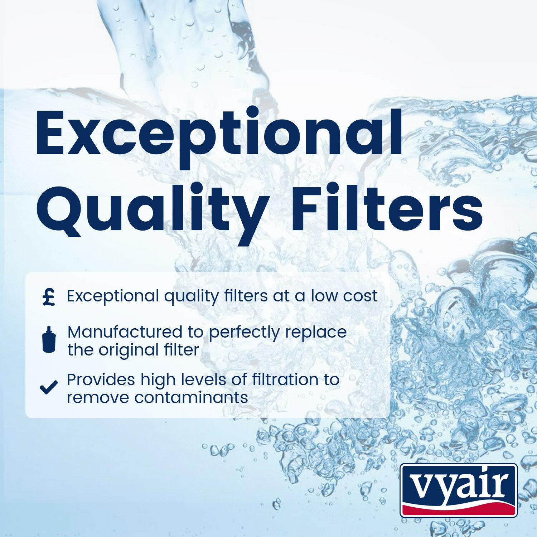 GE MWF SmartWater Paco da 3 Filtro acqua interno per frigorifero General Electric