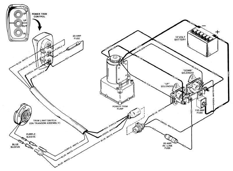 Miraculous Mercruiser Trim Pump Wiring Basic Electronics Wiring Diagram Wiring Cloud Hemtegremohammedshrineorg
