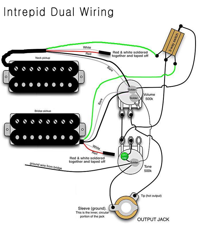 Amazing B Guitar Wiring Schematics Today Diagram Data Schema Wiring Cloud Faunaidewilluminateatxorg