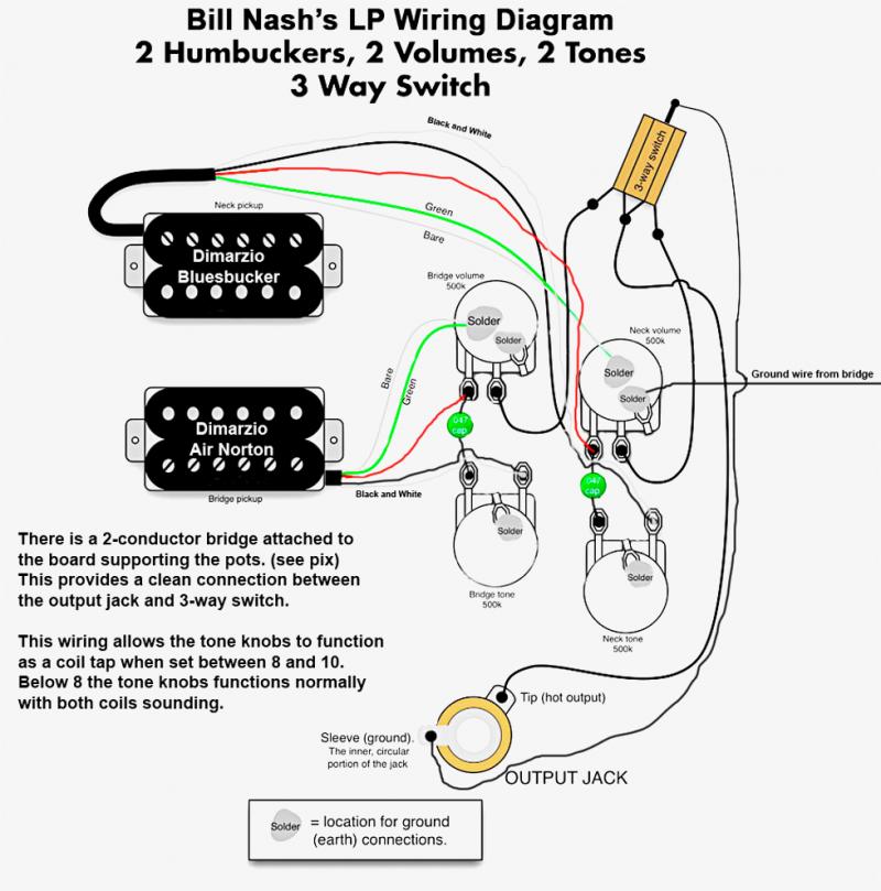 Fantastic Gibson B Guitar Wiring Diagram Wiring Diagram G9 Wiring Cloud Apomsimijknierdonabenoleattemohammedshrineorg