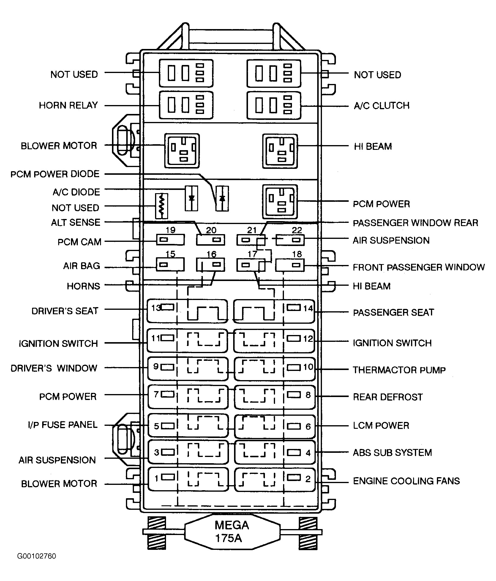 Pleasant Lincoln 98 Mark 8 Fuse Diagram Wiring Diagram Wiring Cloud Hemtshollocom