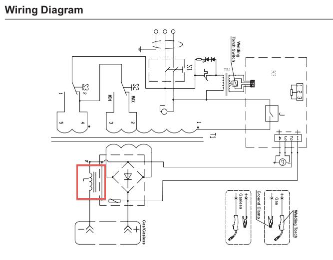 Surprising Wire Diagram Ac 225 S Wiring Diagram M6 Wiring Cloud Hemtshollocom