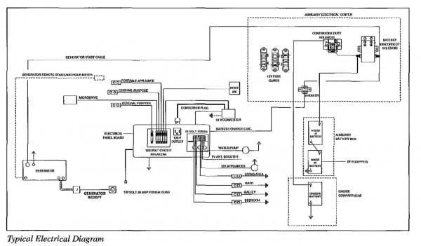Coachman Wiring Diagrams - Electric Motor Wiring Diagram For Air Pressor -  7gen-nissaan.yenpancane.jeanjaures37.fr | Coachmen Wiring Diagrams For 1993 |  | Wiring Diagram Resource