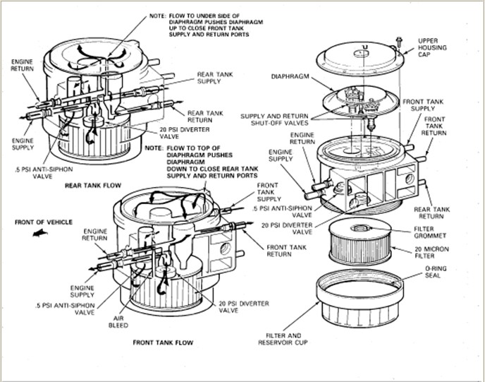 wx_5176] 1986 ford f 250 fuel filter location download diagram  getap lectu eopsy inama mohammedshrine librar wiring 101