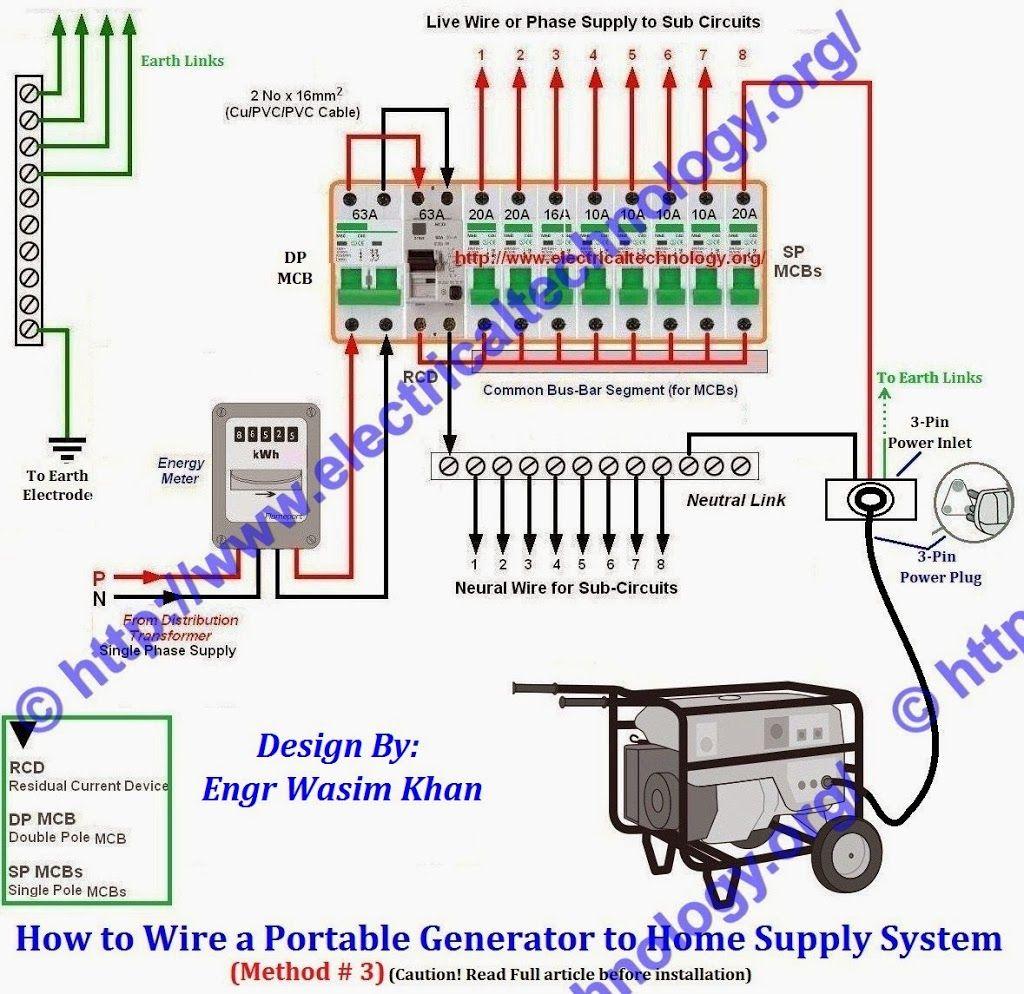 Prime Generator Home Wiring Diagram Data Schema Wiring Cloud Grayisramohammedshrineorg